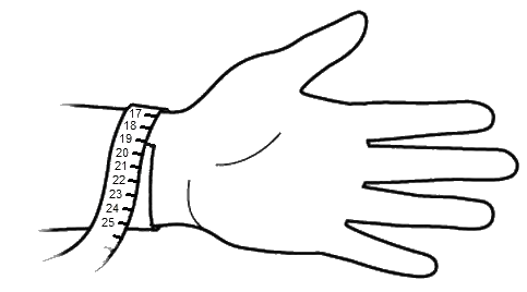Handgelenkumfang
